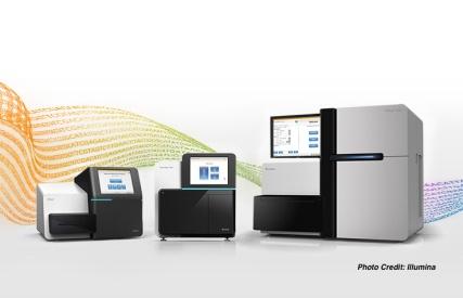 Illumina's sequencing platforms (Photo Credit: Illumina)